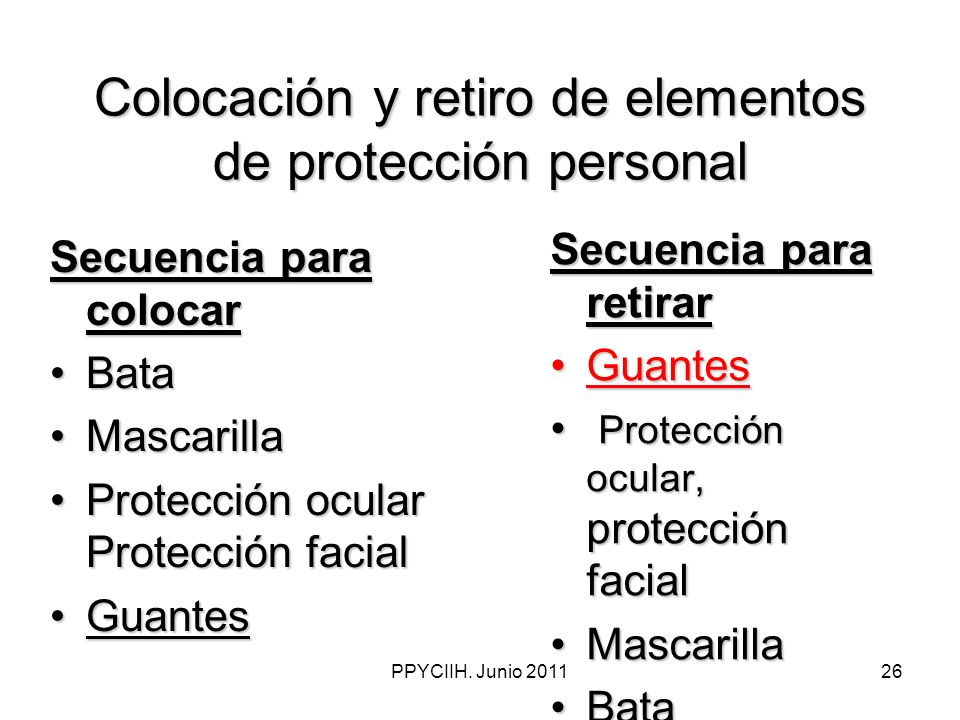 Colocación y retiro de elementos de protección personal