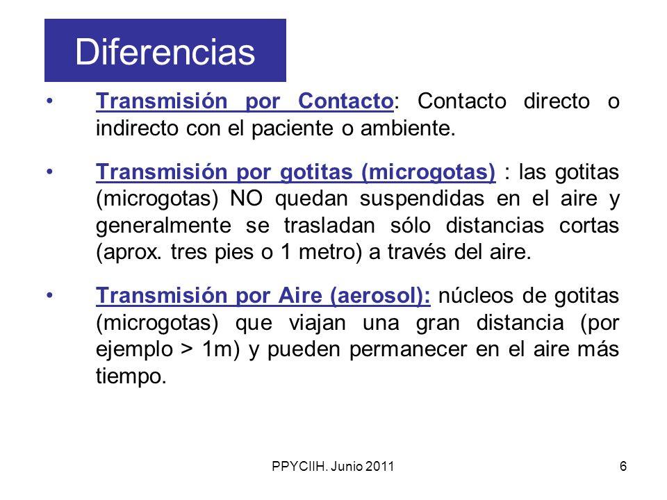 Diferencias Transmisión por Contacto: Contacto directo o indirecto con el paciente o ambiente.