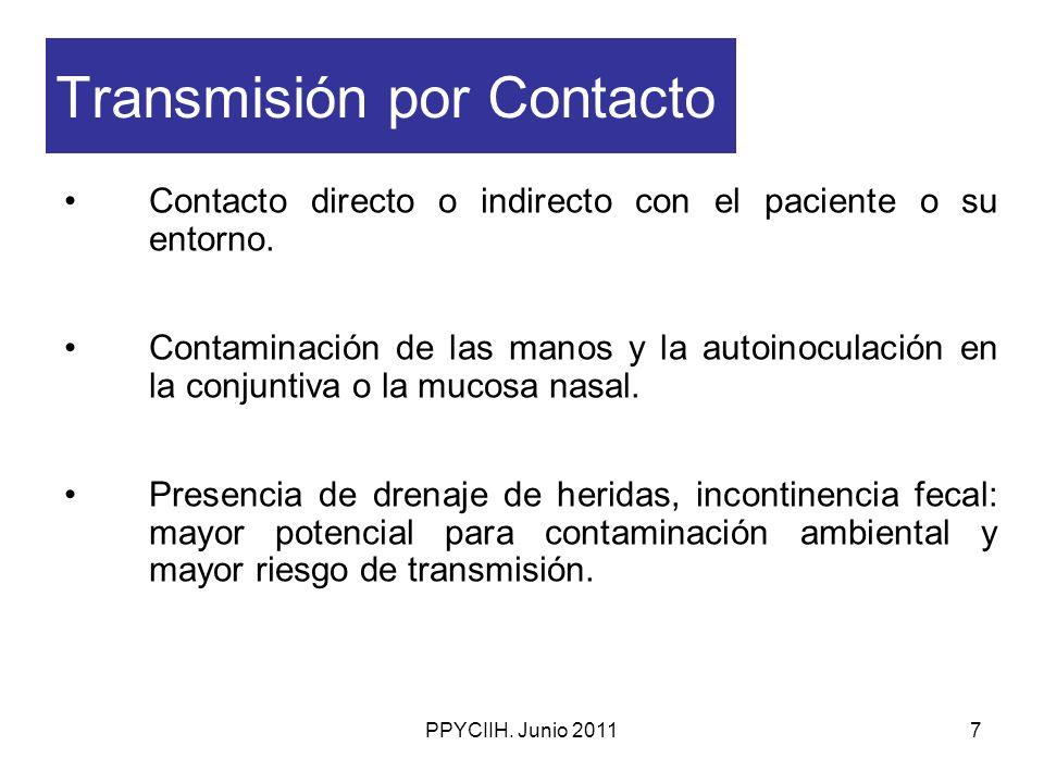 Transmisión por Contacto