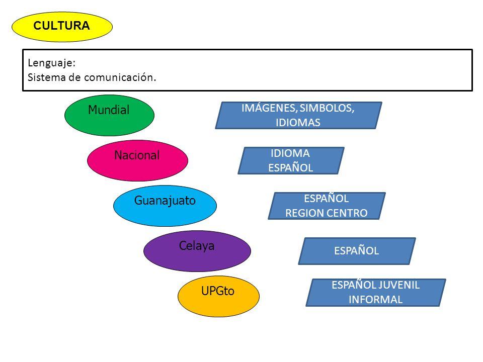 Sistema de comunicación.