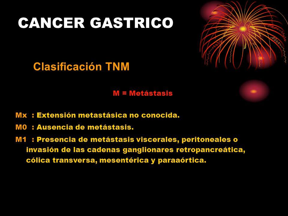 CANCER GASTRICO Clasificación TNM M = Metástasis