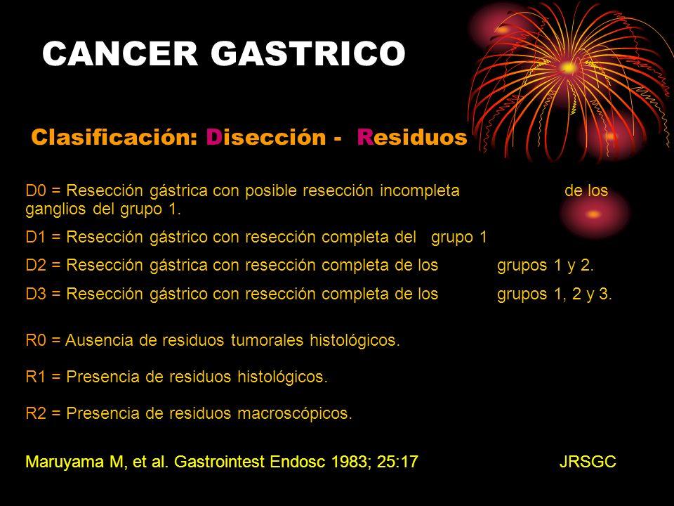CANCER GASTRICO Clasificación: Disección - Residuos