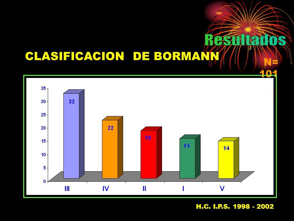 Resultados CLASIFICACION DE BORMANN N= 101 H.C. I.P.S. 1998 - 2002