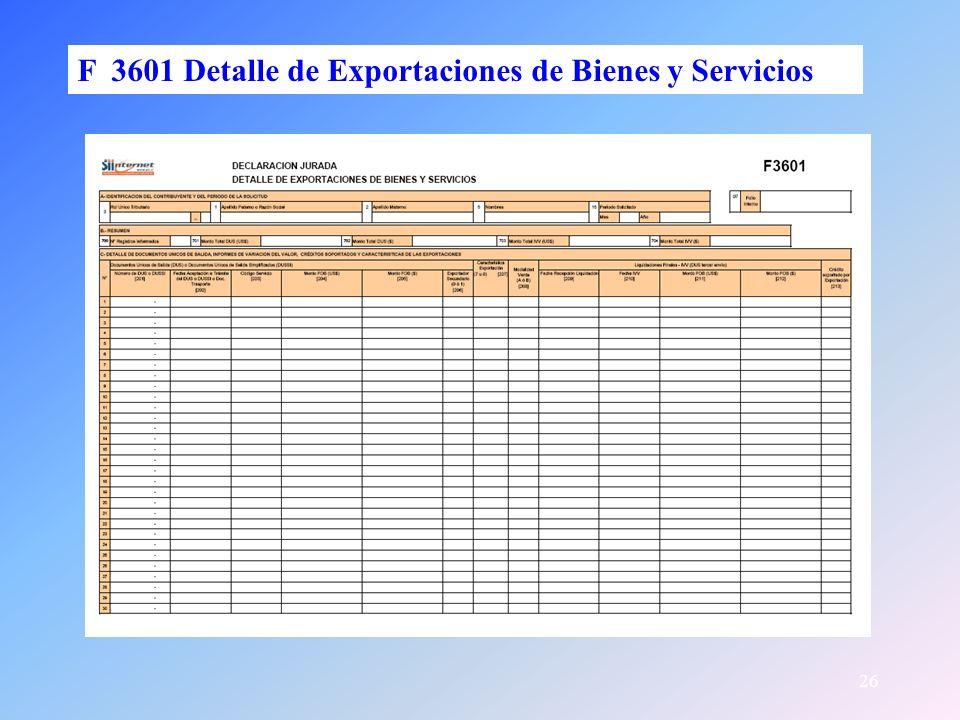 F 3601 Detalle de Exportaciones de Bienes y Servicios