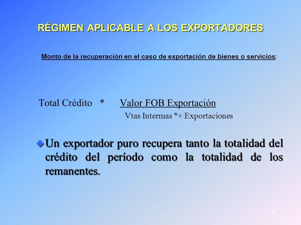 RÉGIMEN APLICABLE A LOS EXPORTADORES