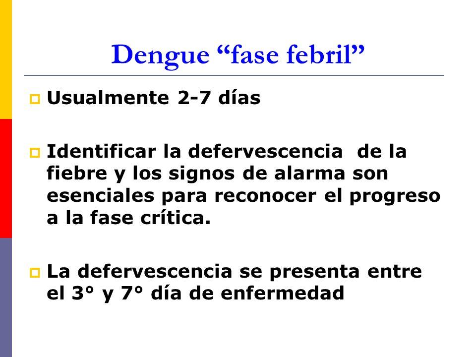 Dengue fase febril Usualmente 2-7 días