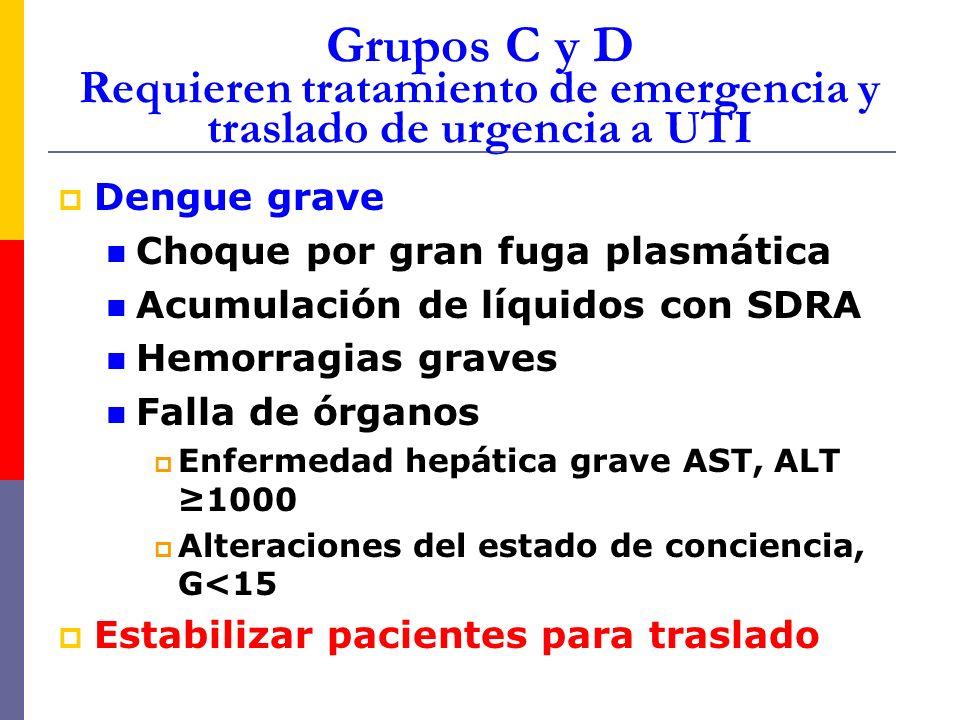 Grupos C y D Requieren tratamiento de emergencia y traslado de urgencia a UTI