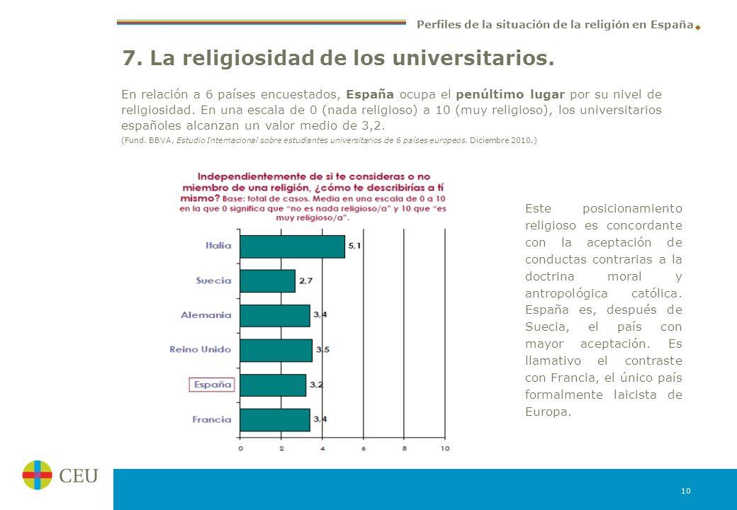 7. La religiosidad de los universitarios.