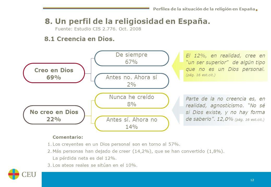 8. Un perfil de la religiosidad en España.