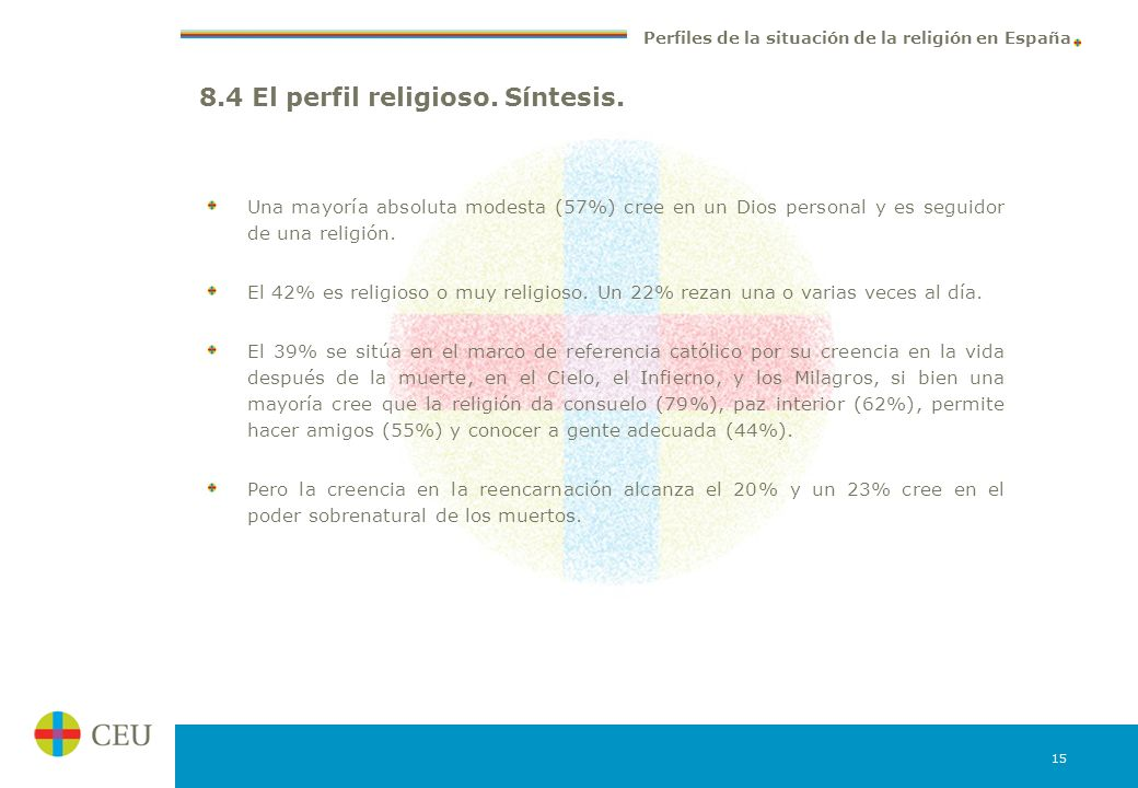 8.4 El perfil religioso. Síntesis.