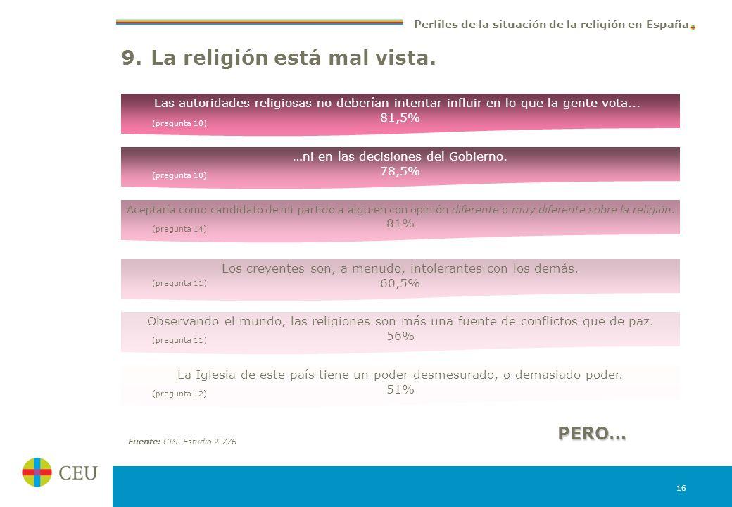 La religión está mal vista.