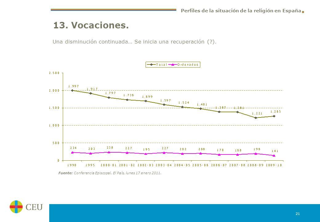 Fuente: Conferencia Episcopal. El País, lunes 17 enero 2011.