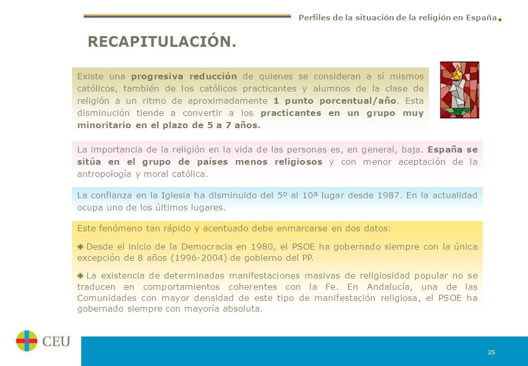 RECAPITULACIÓN.