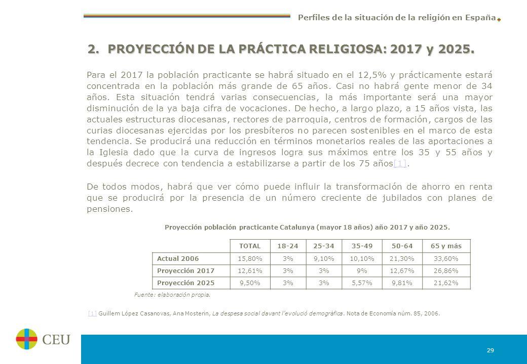 2. PROYECCIÓN DE LA PRÁCTICA RELIGIOSA: 2017 y 2025.