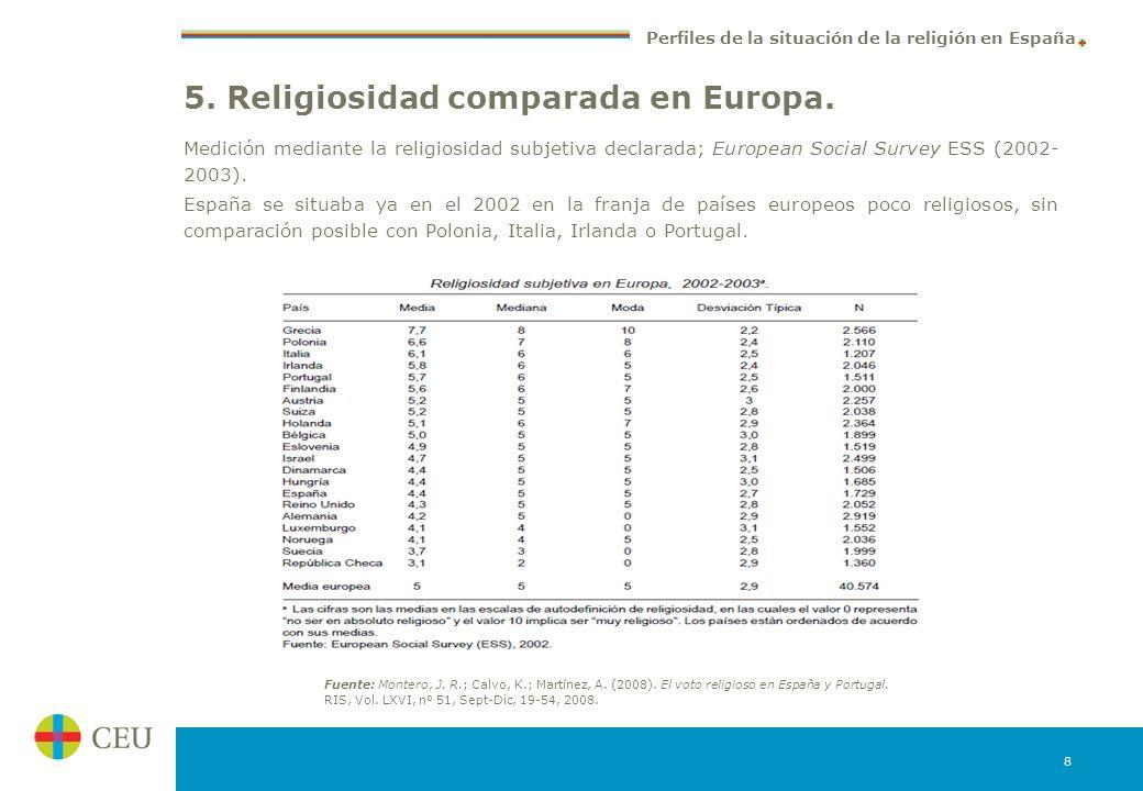 5. Religiosidad comparada en Europa.