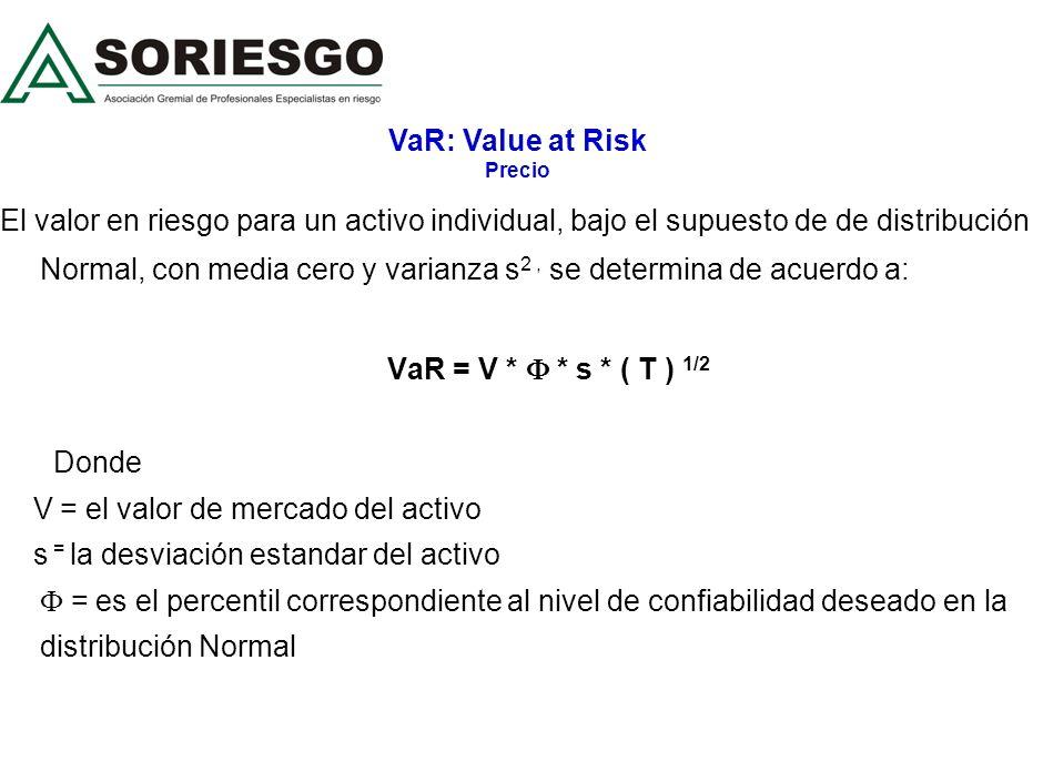 V = el valor de mercado del activo