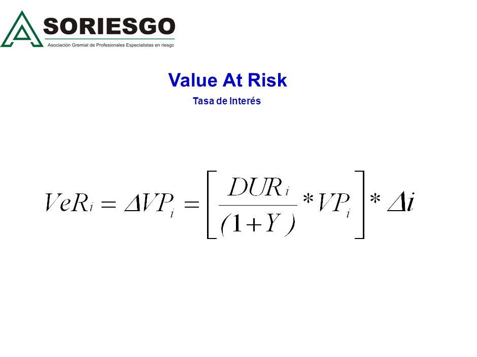 Value At Risk Tasa de Interés