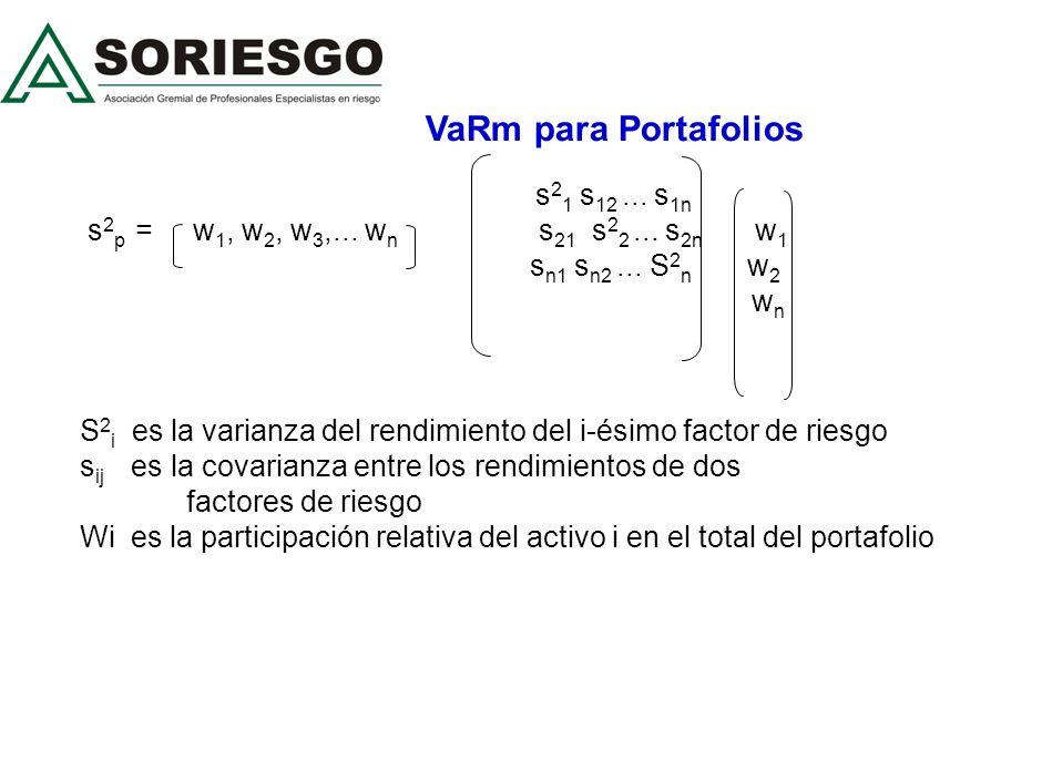 VaRm para Portafolios s21 s12 ... s1n