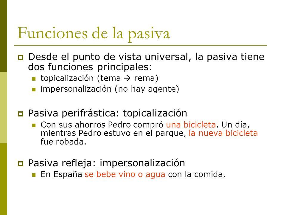Funciones de la pasiva Desde el punto de vista universal, la pasiva tiene dos funciones principales: