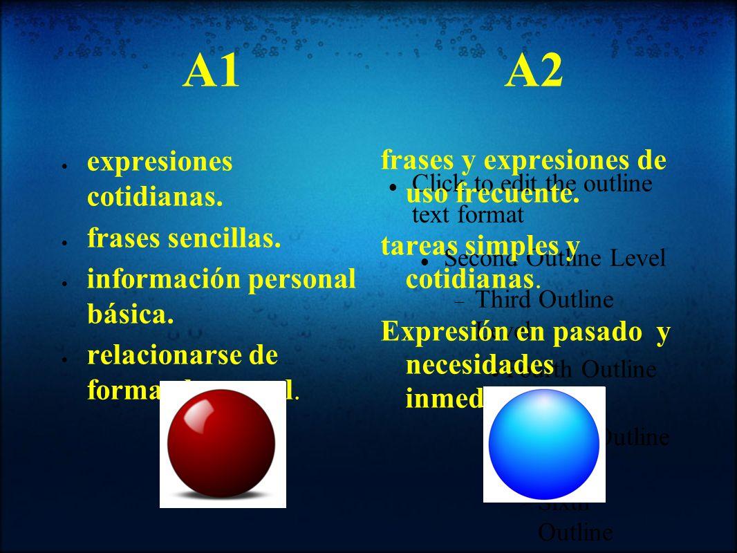 A1 A2 expresiones cotidianas. frases sencillas.