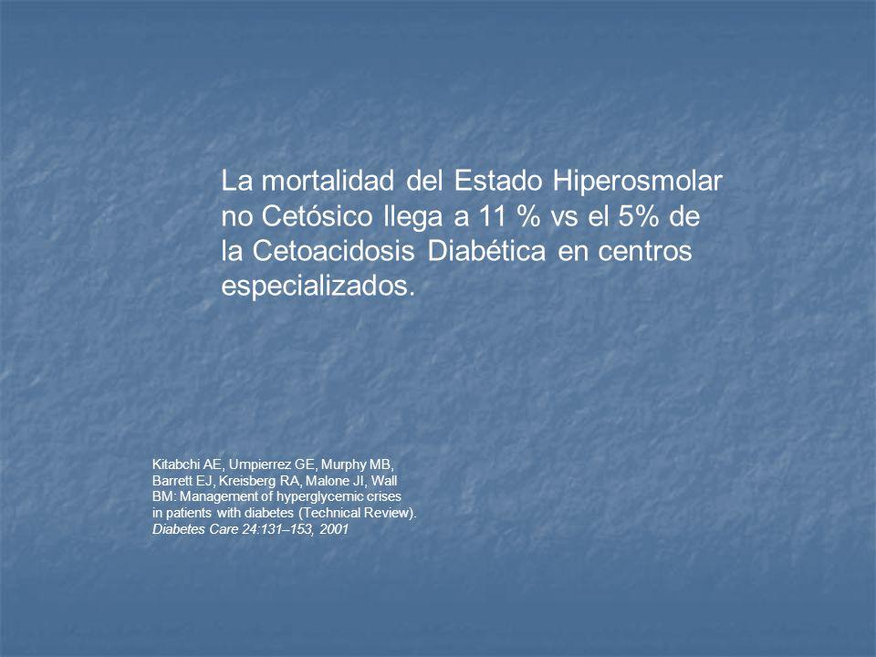 La mortalidad del Estado Hiperosmolar no Cetósico llega a 11 % vs el 5% de la Cetoacidosis Diabética en centros especializados.