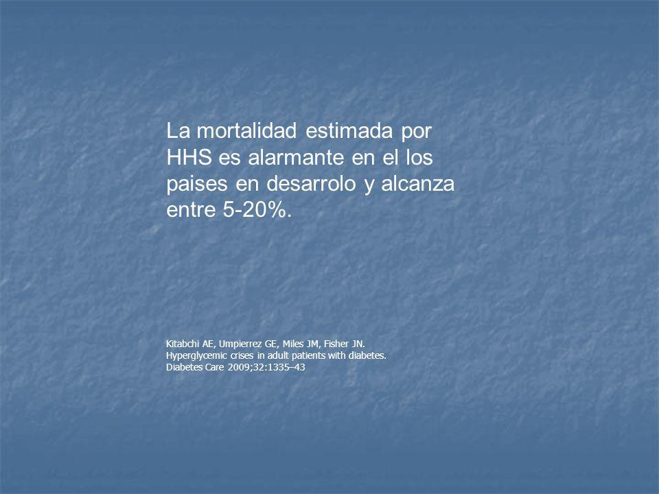 La mortalidad estimada por HHS es alarmante en el los paises en desarrolo y alcanza entre 5-20%.