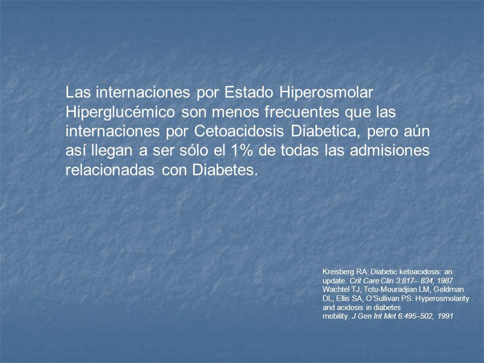 Las internaciones por Estado Hiperosmolar Hiperglucémico son menos frecuentes que las internaciones por Cetoacidosis Diabetica, pero aún así llegan a ser sólo el 1% de todas las admisiones relacionadas con Diabetes.