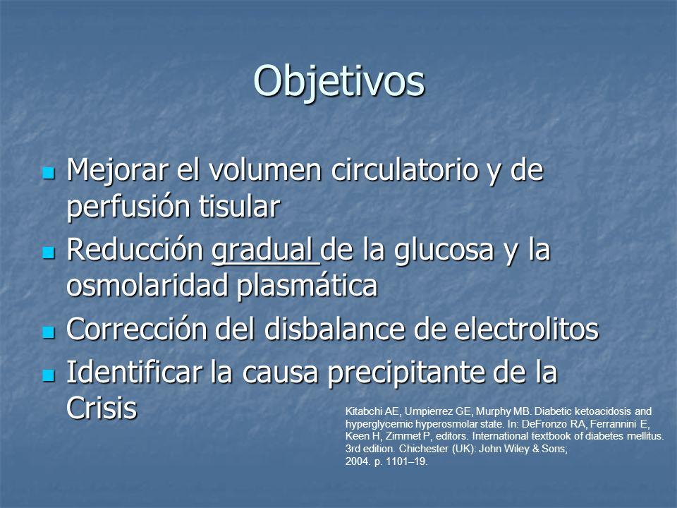 Objetivos Mejorar el volumen circulatorio y de perfusión tisular
