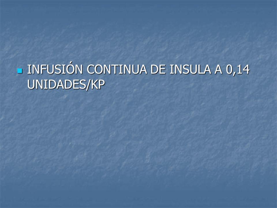 INFUSIÓN CONTINUA DE INSULA A 0,14 UNIDADES/KP