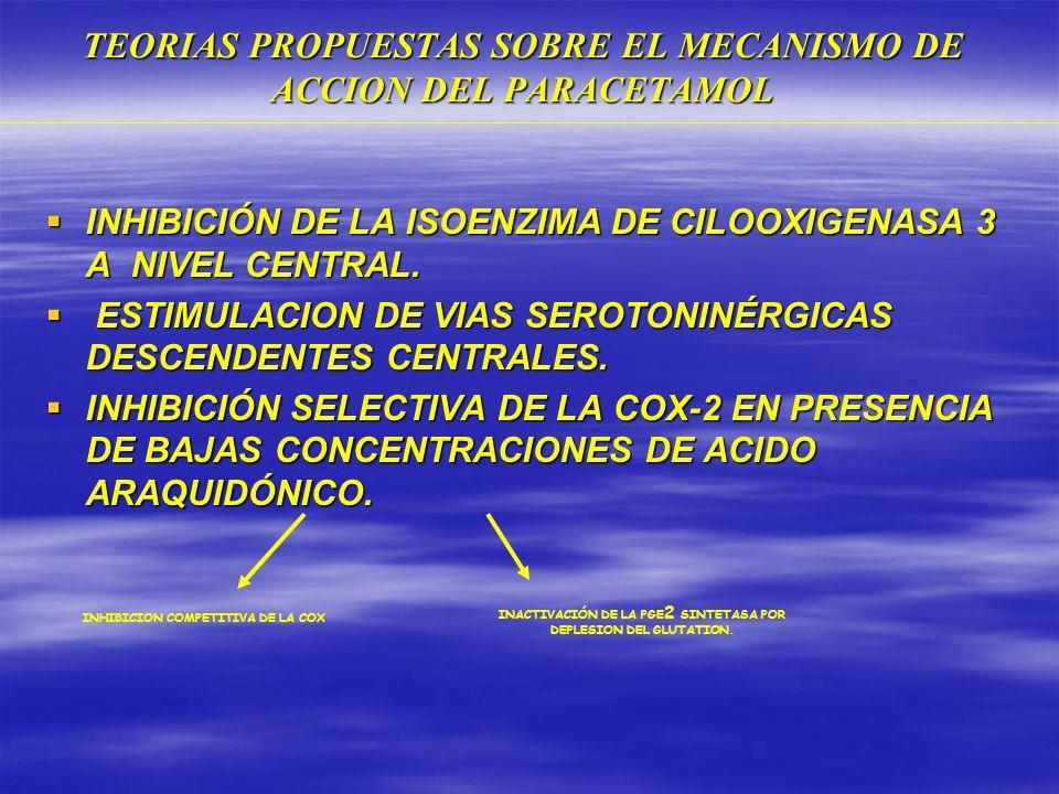 Dr Francisco Miretti. Medico Oncologo Clinico - ppt descargar