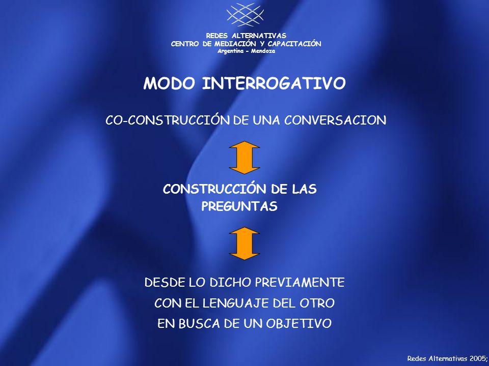 MODO INTERROGATIVO CO-CONSTRUCCIÓN DE UNA CONVERSACION