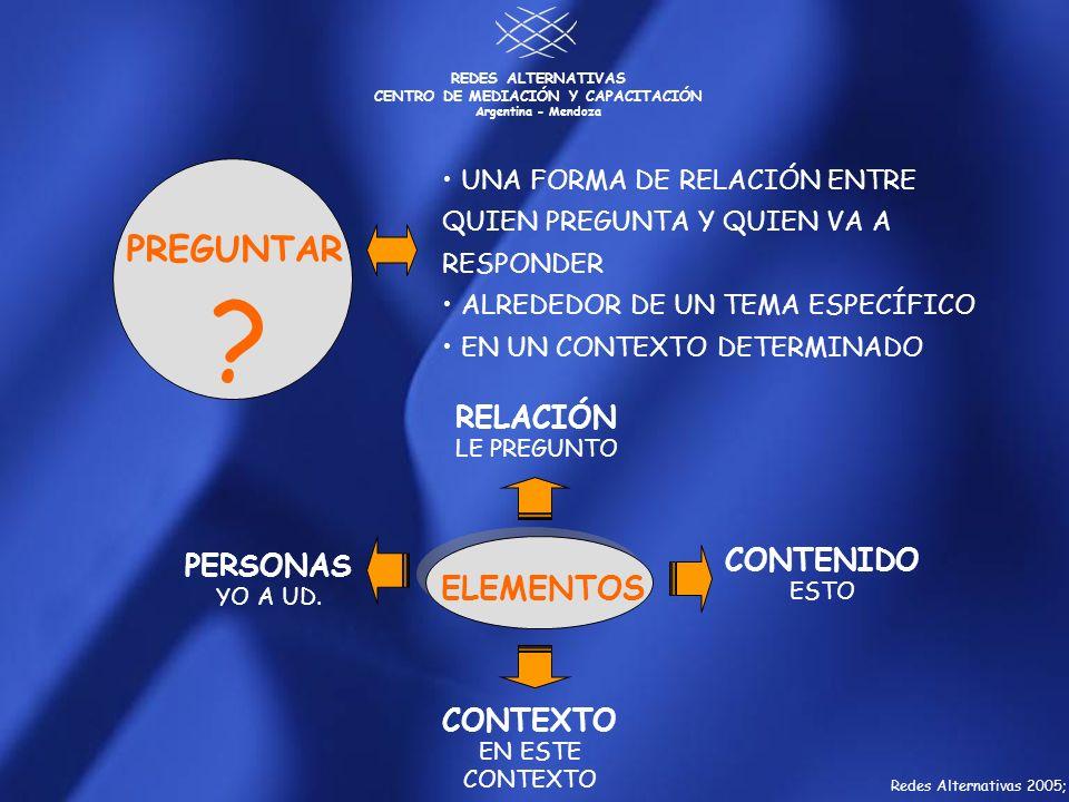 PREGUNTAR ELEMENTOS RELACIÓN CONTENIDO PERSONAS CONTEXTO