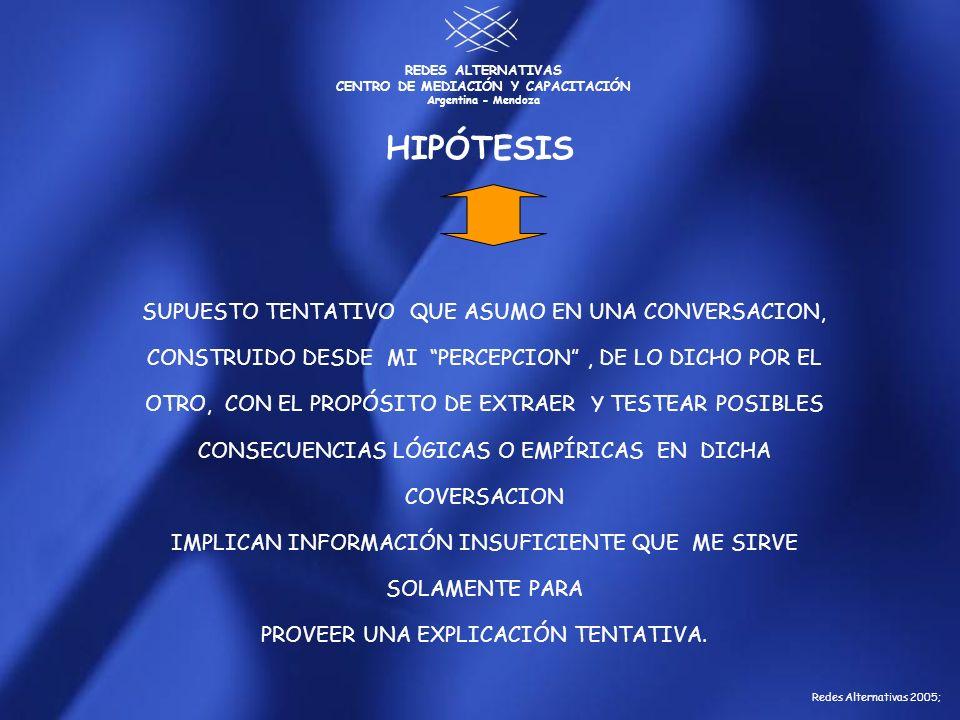 HIPÓTESIS SUPUESTO TENTATIVO QUE ASUMO EN UNA CONVERSACION,