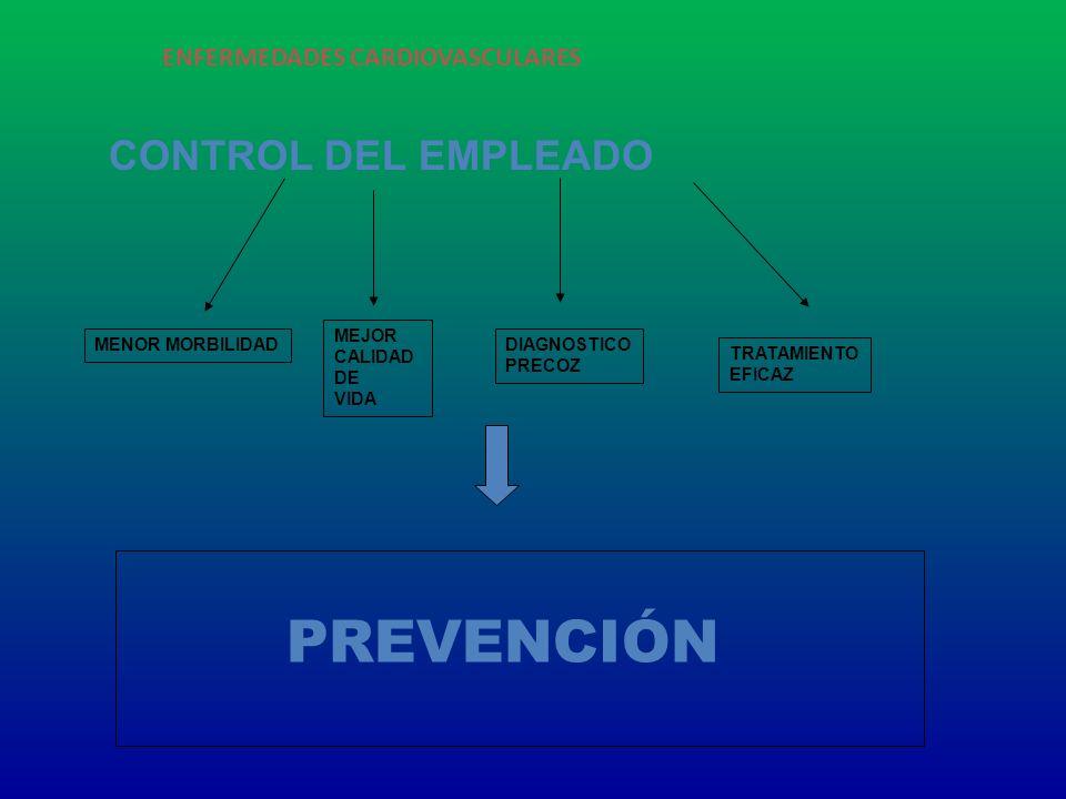 PREVENCIÓN CONTROL DEL EMPLEADO ENFERMEDADES CARDIOVASCULARES MEJOR