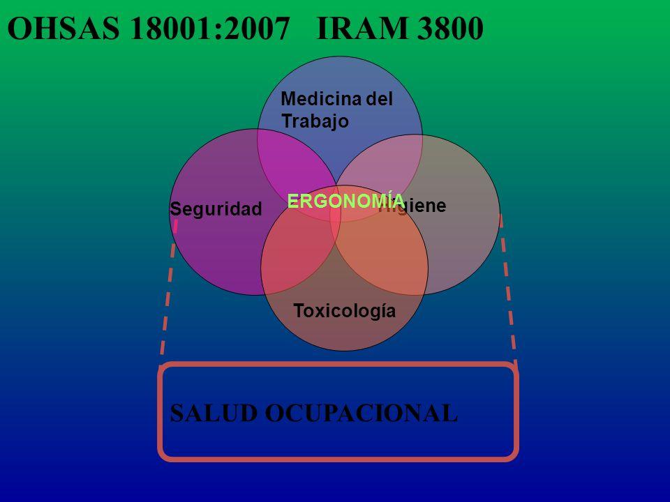 OHSAS 18001:2007 IRAM 3800 SALUD OCUPACIONAL Medicina del Trabajo