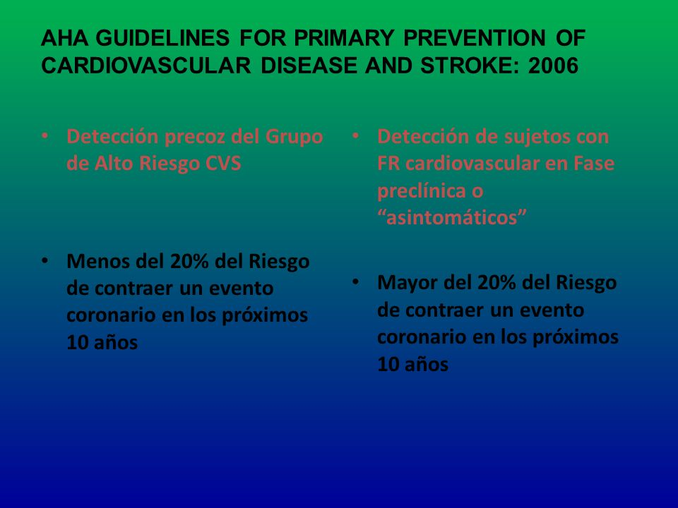 AHA GUIDELINES FOR PRIMARY PREVENTION OF CARDIOVASCULAR DISEASE AND STROKE: 2006