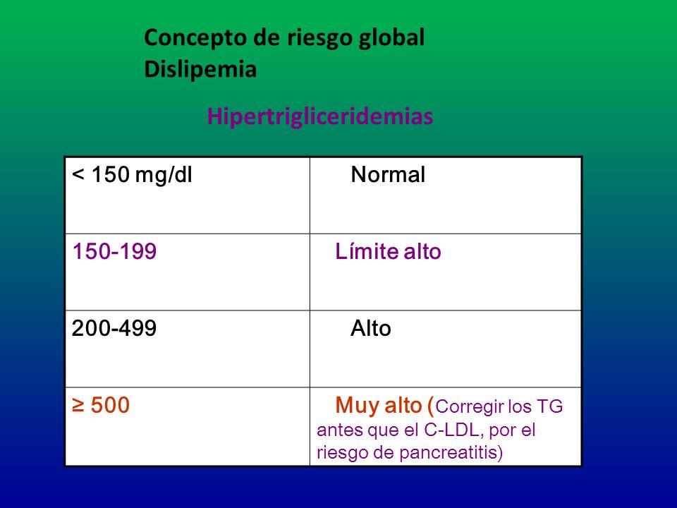 Hipertrigliceridemias