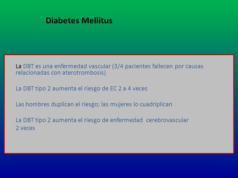 Diabetes Mellitus La DBT es una enfermedad vascular (3/4 pacientes fallecen por causas relacionadas con aterotrombosis)