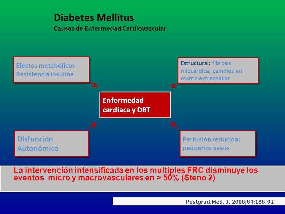 Diabetes Mellitus Enfermedad cardiaca y DBT Disfunción Autonómica