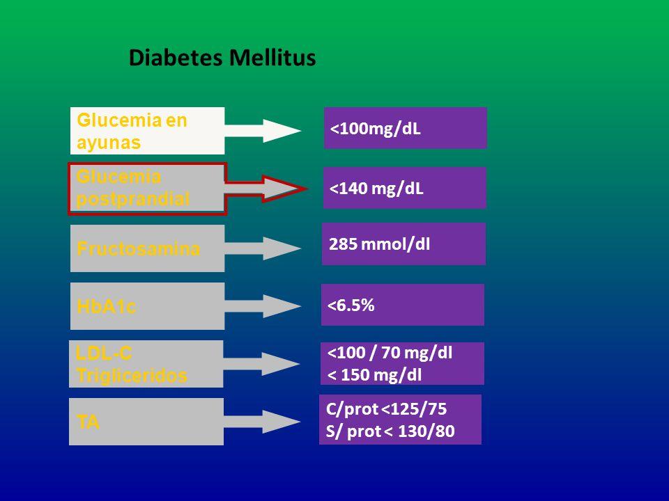 Diabetes Mellitus Glucemia en <100mg/dL ayunas Glucemia