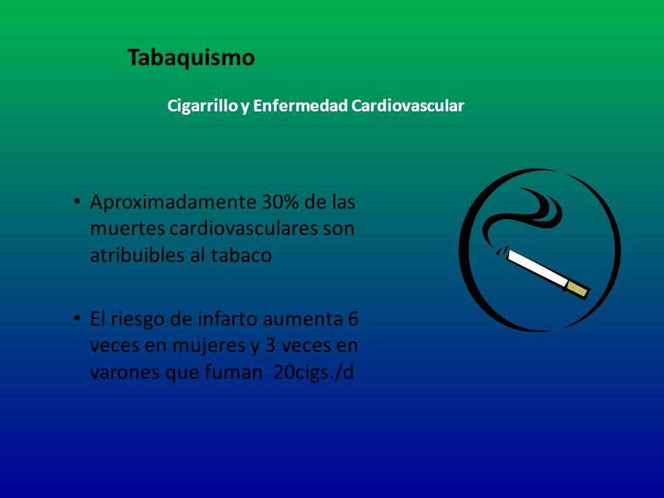 Cigarrillo y Enfermedad Cardiovascular