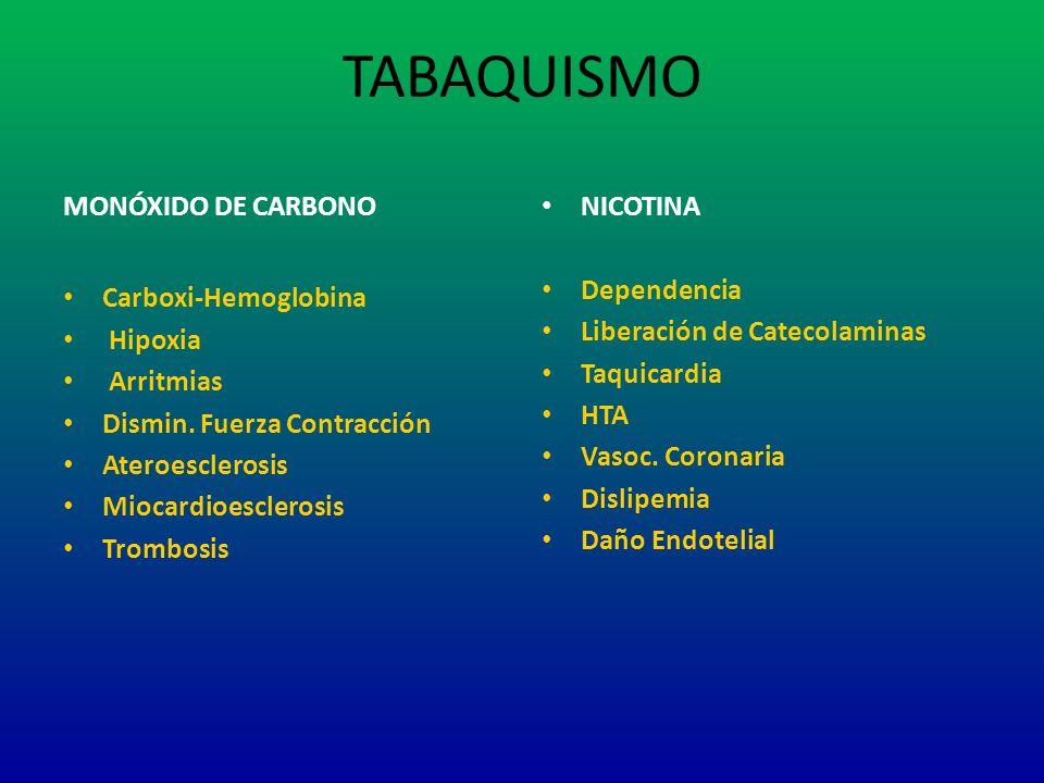 TABAQUISMO MONÓXIDO DE CARBONO Carboxi-Hemoglobina Hipoxia Arritmias