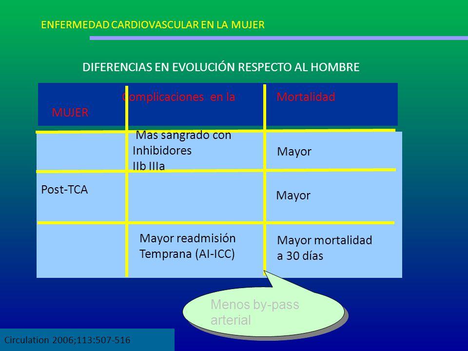 DIFERENCIAS EN EVOLUCIÓN RESPECTO AL HOMBRE