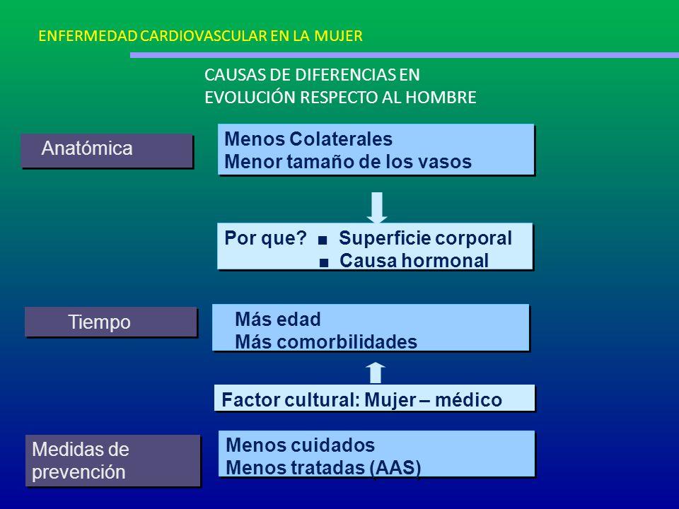 CAUSAS DE DIFERENCIAS EN EVOLUCIÓN RESPECTO AL HOMBRE