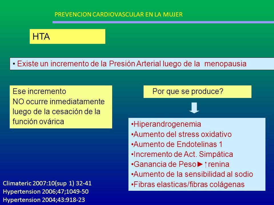 HTA Existe un incremento de la Presión Arterial luego de la menopausia