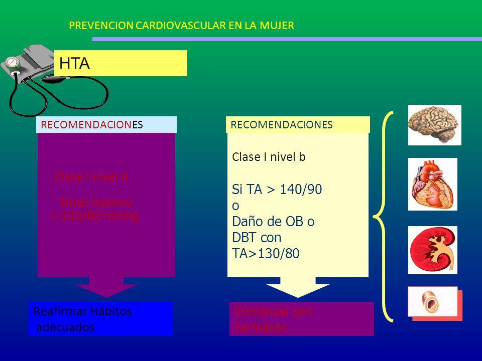 HTA Clase I nivel A Nivel Optimo < 120/80 mmhg Clase I nivel b