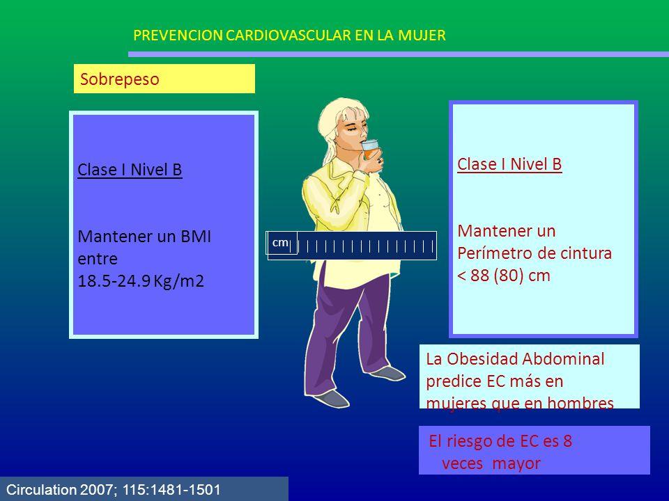 Sobrepeso Clase I Nivel B Clase I Nivel B Mantener un Mantener un BMI