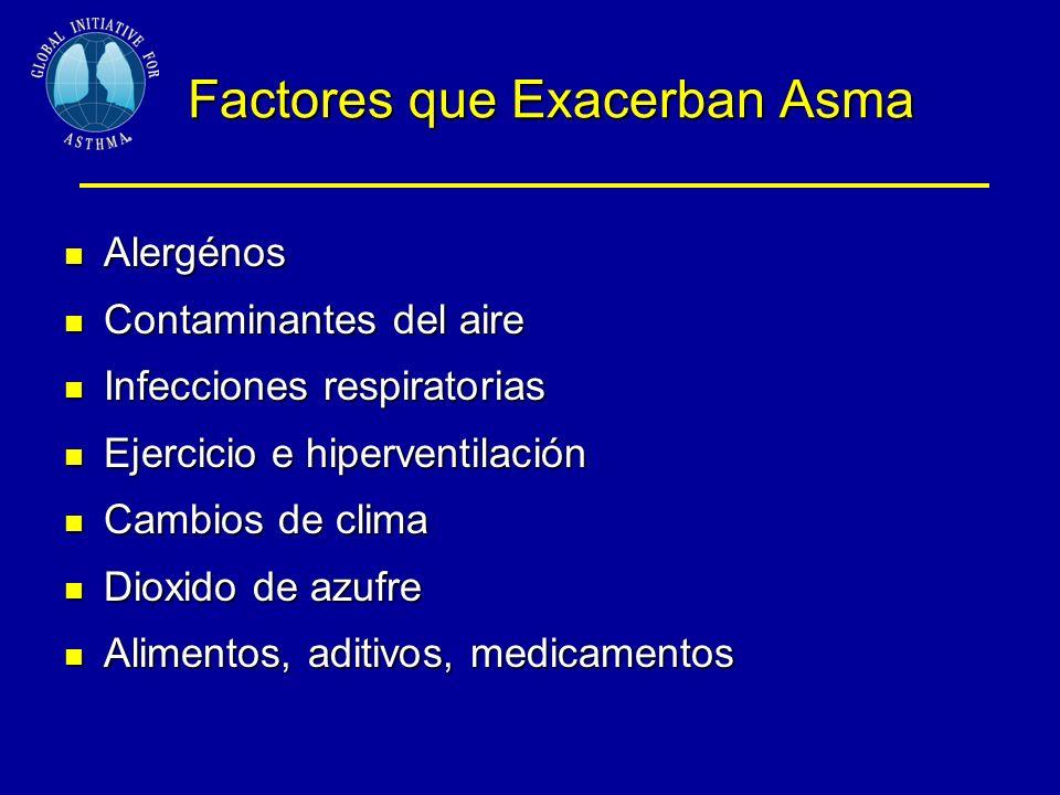 Factores que Exacerban Asma
