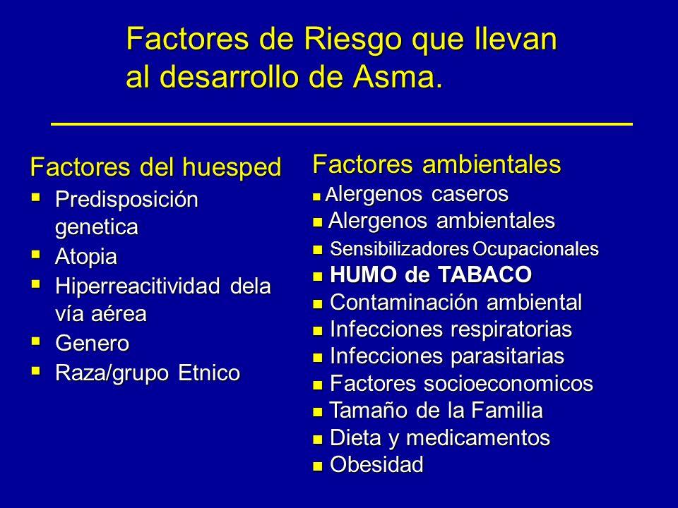 Factores de Riesgo que llevan al desarrollo de Asma.