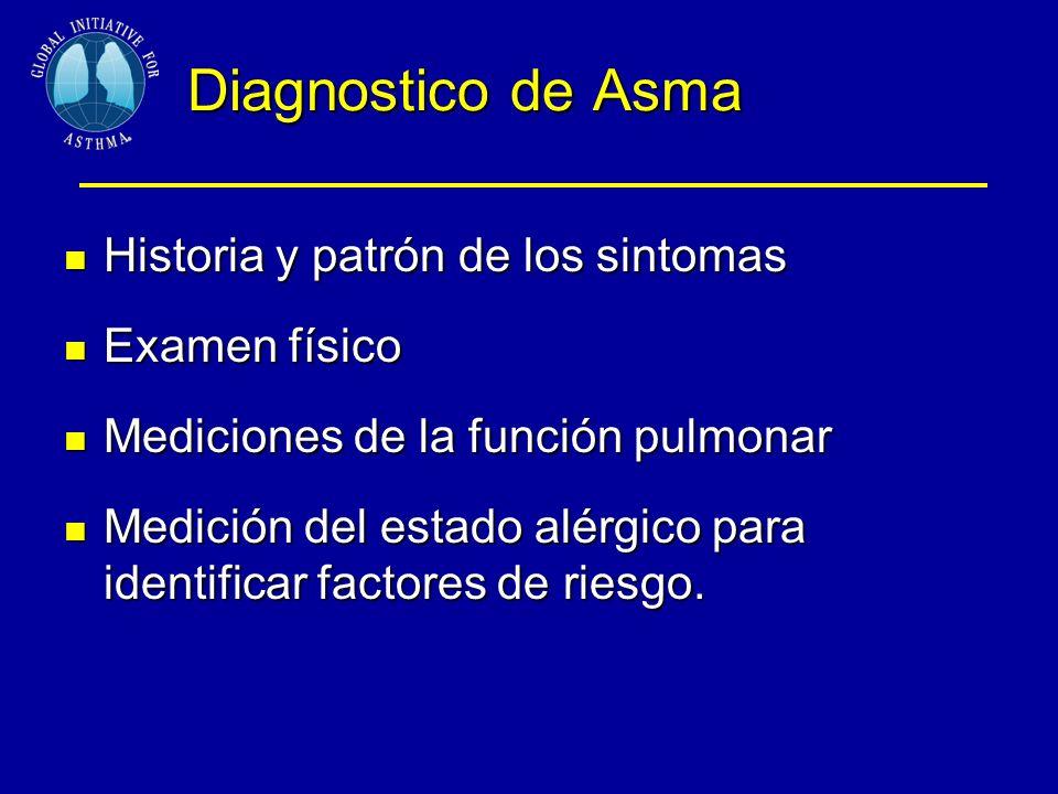 Diagnostico de Asma Historia y patrón de los sintomas Examen físico